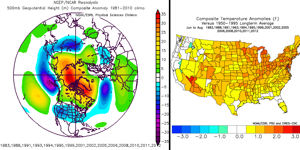 500mb height anomalies for the month of May preceding the 15 warmest summers in NYC (left) and average temperature departures from normal that followed (right).