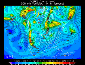 The European digs the storm system much further south than the GFS does.