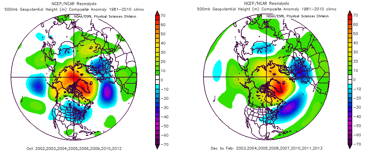 Averaged 500mb geopotential height anomalies during October years with blocking (left) and the following Dec-Jan-Feb  (right).