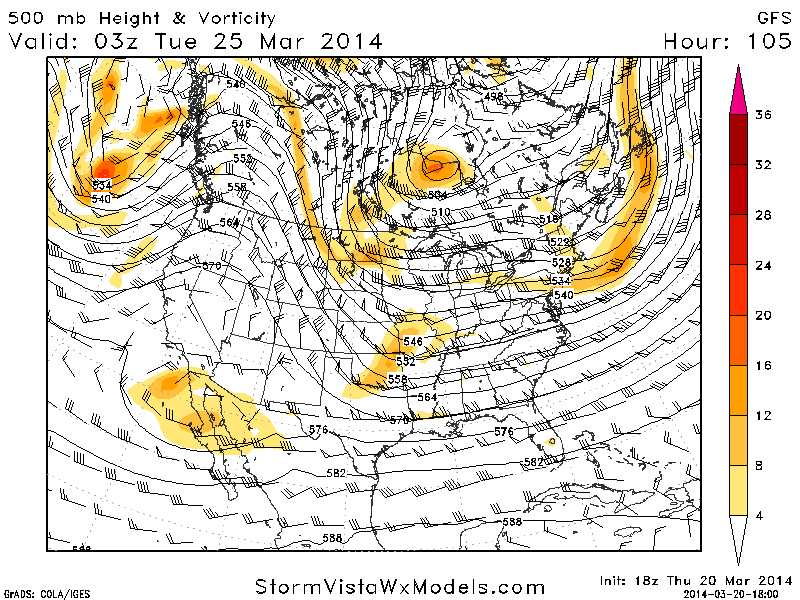 GFS model showing two pieces of energy attempting to phase over the Central US.