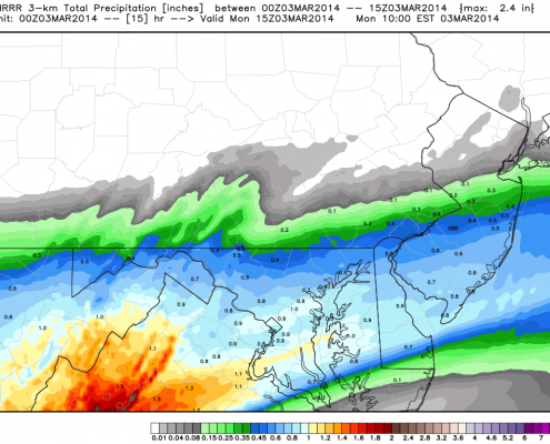The most recent run of the HRRR (High Resolution Rapid Refresh model) shows heavy precipitation remaining to the south.
