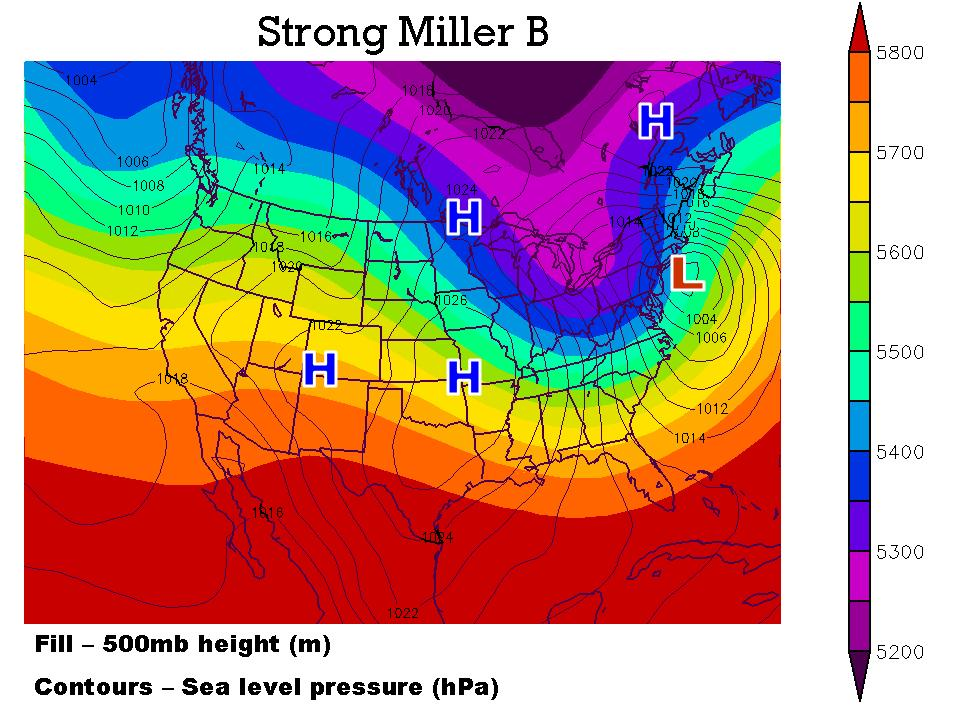 A very basic depiction of what a Strong Miller B Nor'Easter looks like.