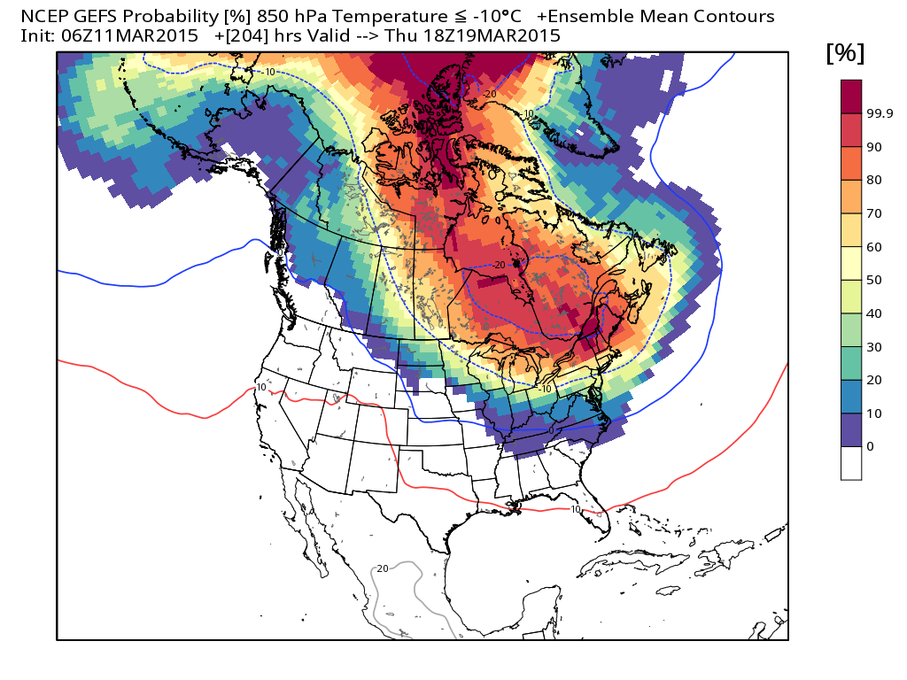 GFS Ensembles showing a heightened probability of 850mb temperatures less than -10 C next week.