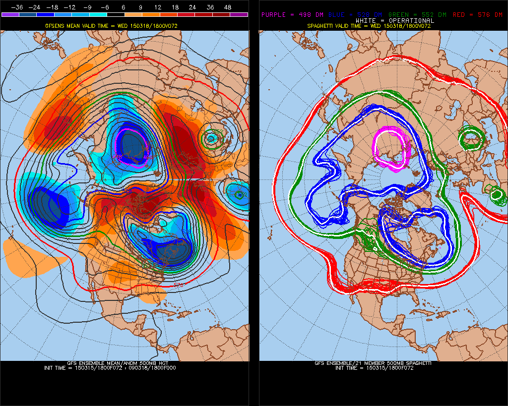 GFS Ensemble mean showing high latitude blocking displacing a piece of the Polar Vortex over Southeast Canada.