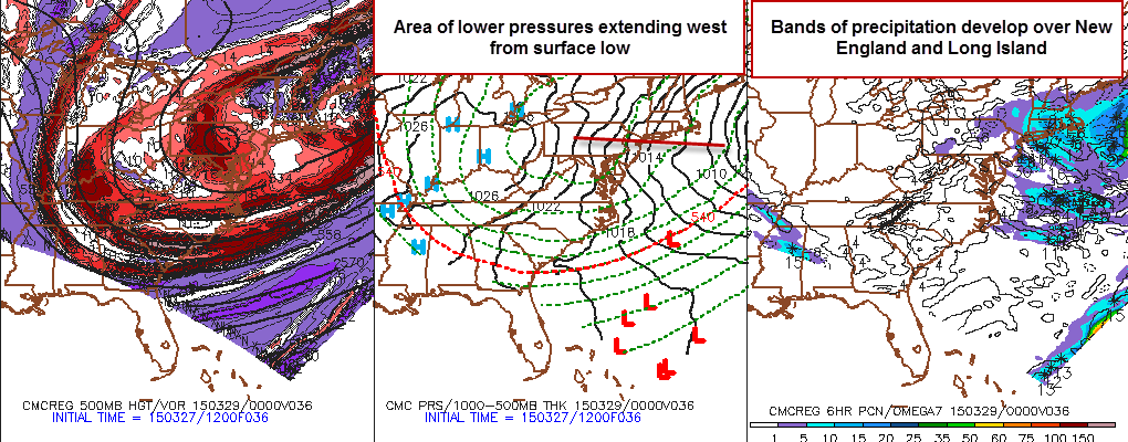 Regional Canadian model showing the mean sea level pressure (center) and precipitation (right) on Saturday.