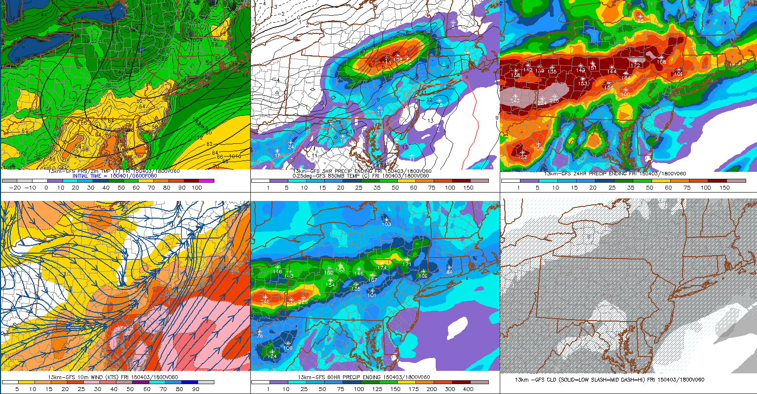 GFS model showing high temperatures in the 60's on Friday with showers and thunderstorms near the area.