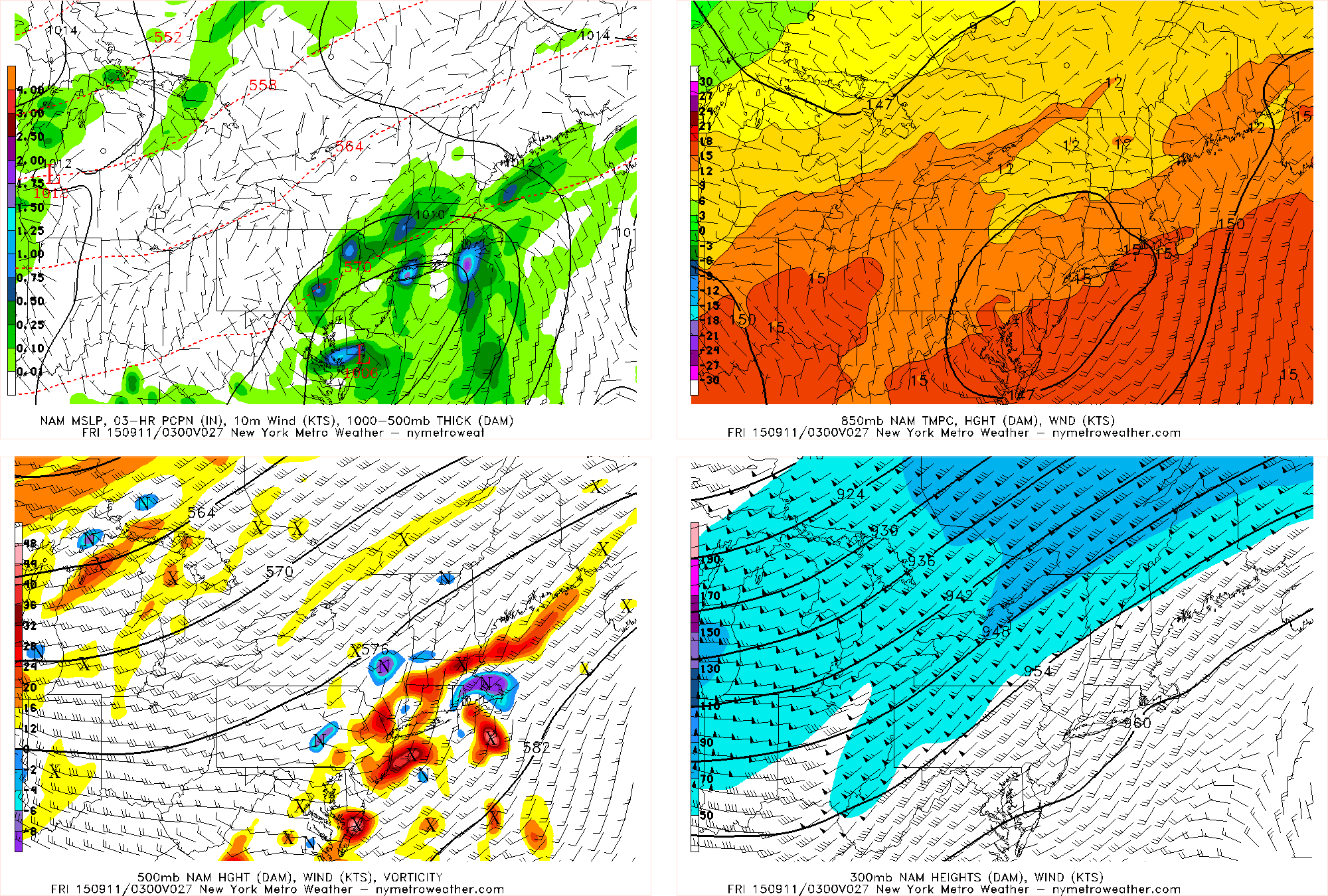 Last night's NAM model valid for this afternoon shows a well-defined low pressure system producing very heavy rain in some locations, but much lighter rain in locations near-by. This complicates the forecast.