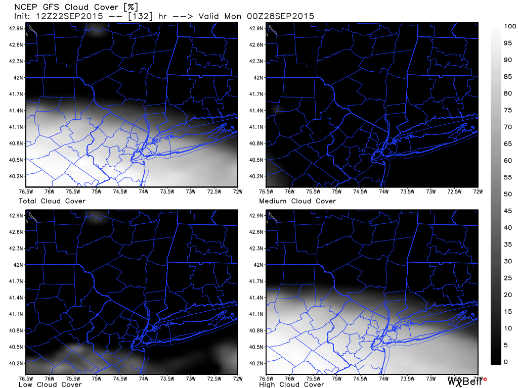 GFS model showing high clouds on Sunday evening.