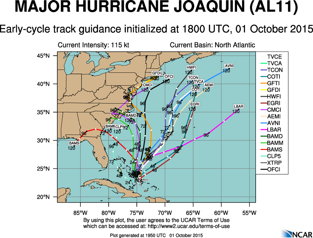 Forecast models for Joaquin on Thursday showing two distinct scenarios.