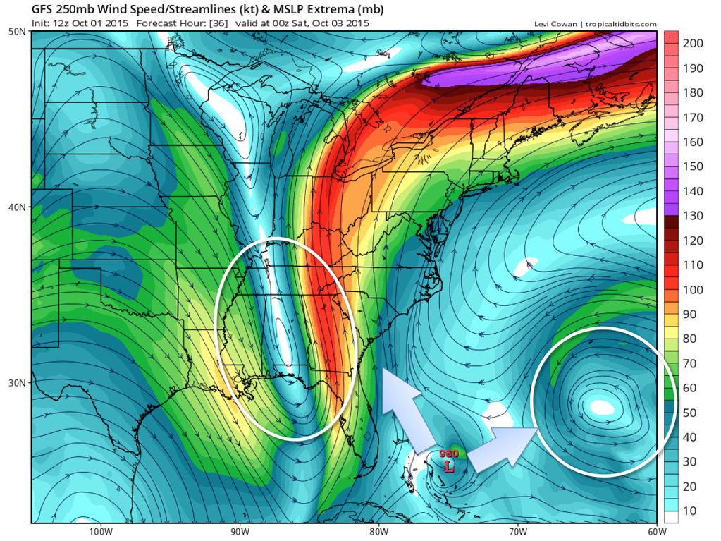Two upper level troughs fighting for control over Joaquin (Sam Lillo, Twitter)