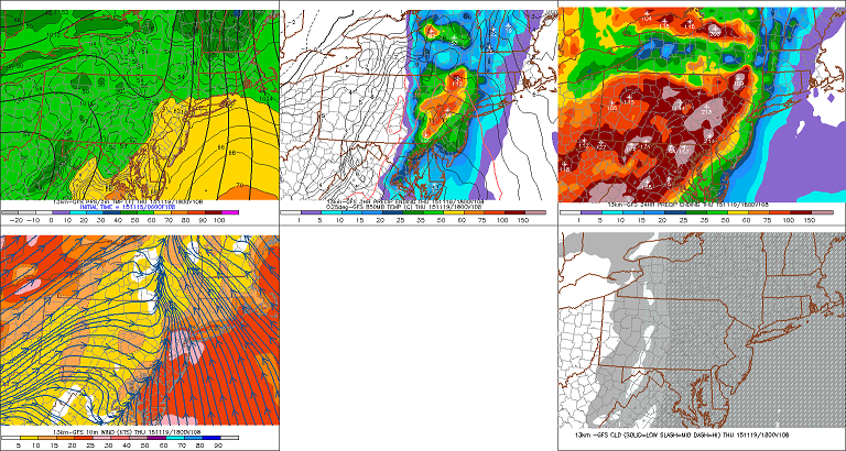 6z GFS shows showers with heavy rainfall and strong southeasterly winds for Thursday (Image courtesy of PSU Ewall)