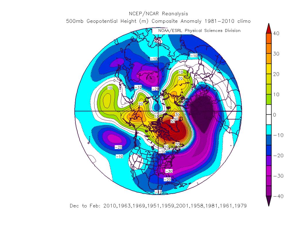 July -AO to DJF 500mb anomaly