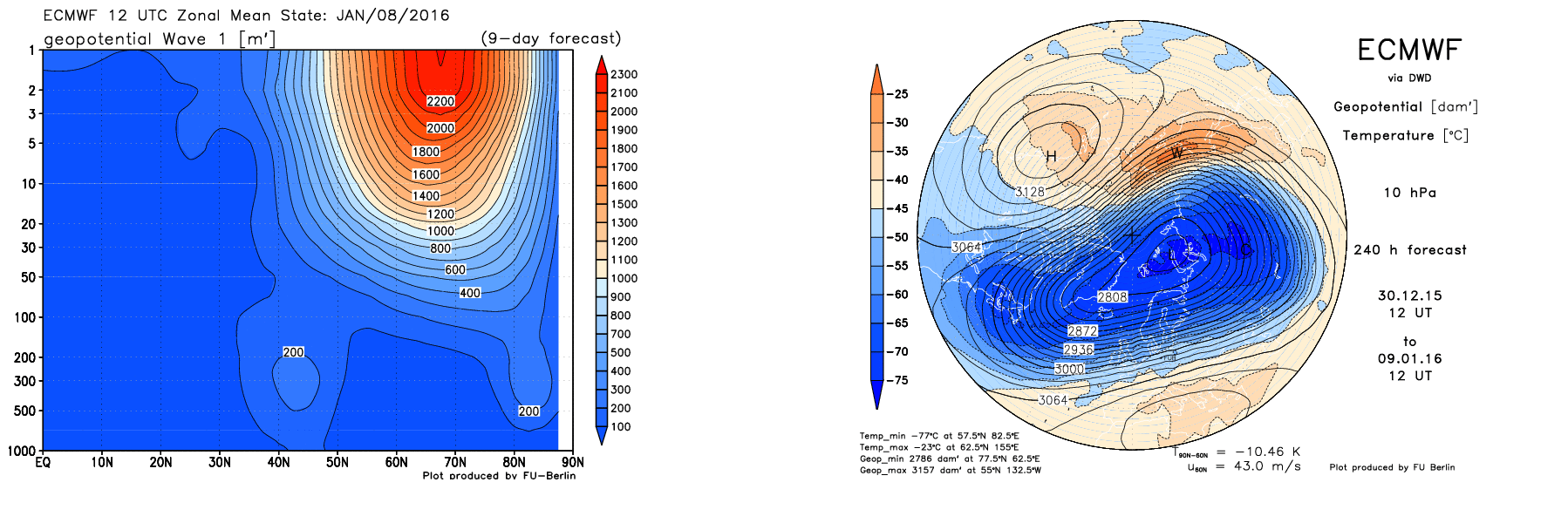 ECMWF showing strong wave 1 image cause a maybe PV displacement by day 10