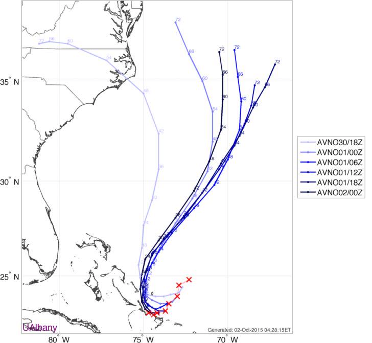 GFS run initial forecast errors and track forecast afterwards (Image credit: )