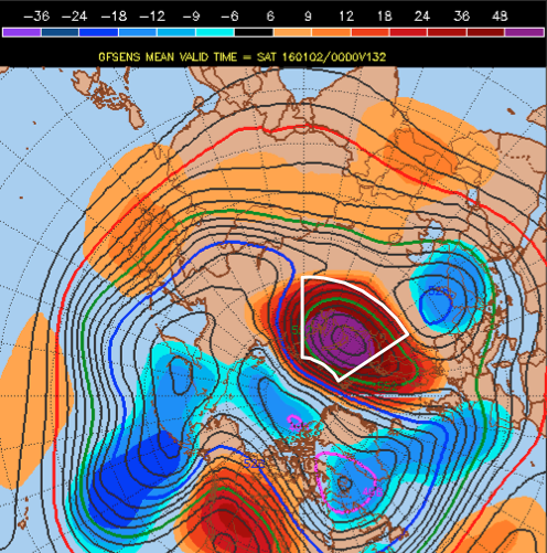 GFS Ensembles showing an exceptionally strong ridge in the Kara Sea next week. (Sam Lillo)