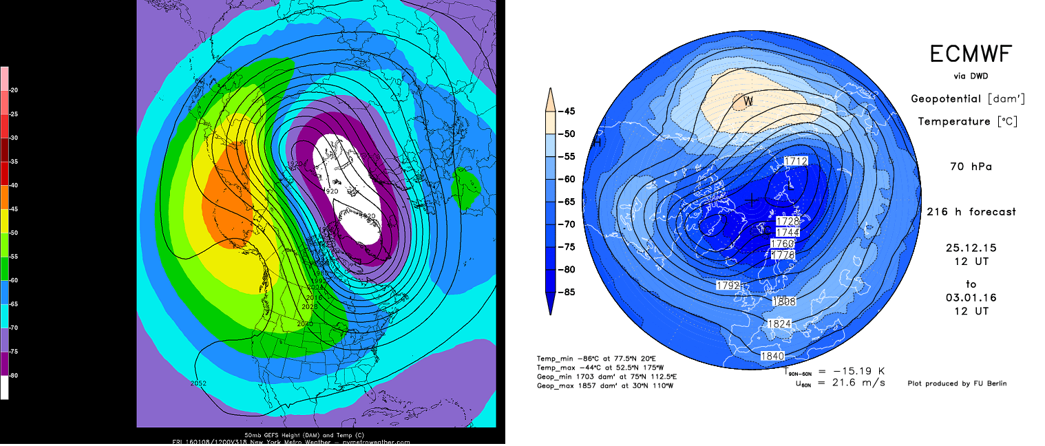 GFS and ECMWF stratospheric forecasts showing a significant stretch/displacement of the stratospheric polar vortex.