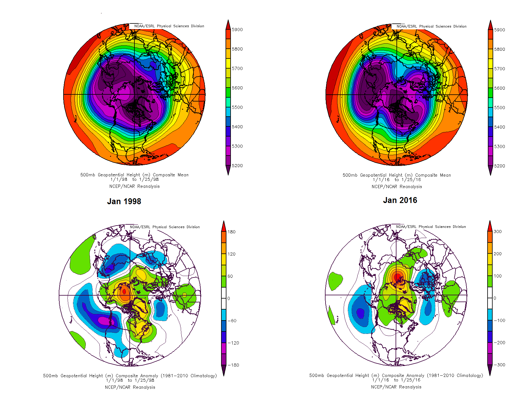 500m mean heights and anomalies for 1998 and 2016 for January 1st to 25th