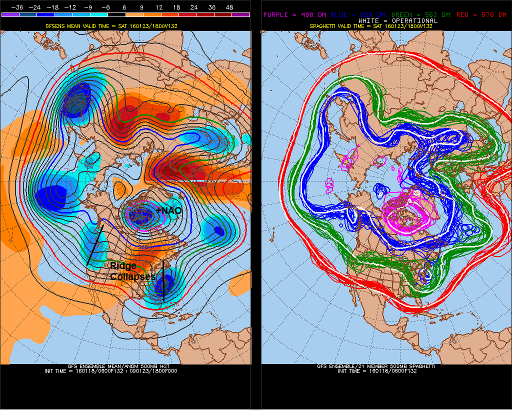 The 6z GEFS showing a more progressive pattern, as the storm organizes over the East Coast on Saturday
