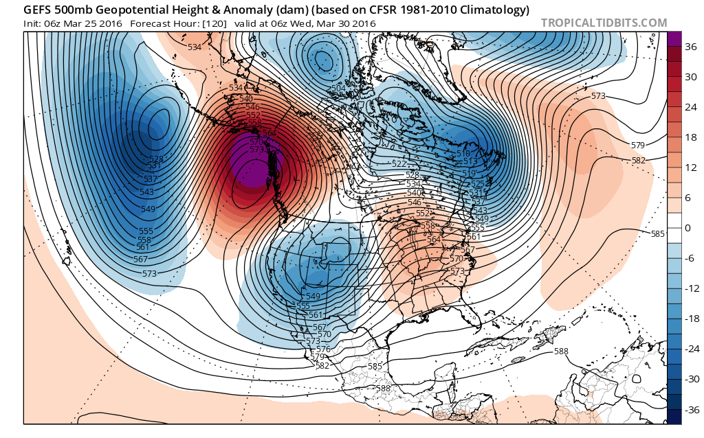 GEFS showing -EPO ridge developing out Northeast Pacific next week