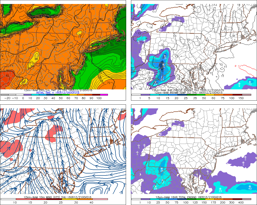 The NAM showing temperatures in middle to upper 70s inland and upper 60s to lower 70s with light SE winds later today.
