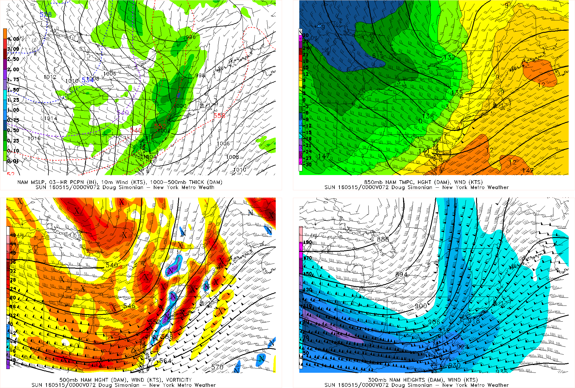 NAM showing cold front and shortwave trough with 50kt winds at 500mb moving through the region with showers and possible thunderstorms Saturday evening.