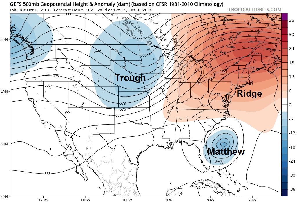 The GEFS showing stronger ridge over Western Atlantic and de
