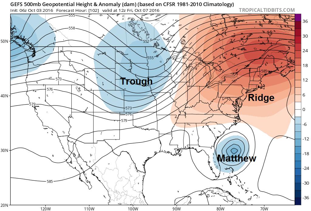 The GEFS showing stronger ridge over Western Atlantic and de