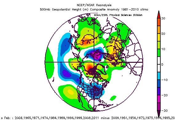 Analog year composite suggests troughing and some high latitude blocking early in the winter months.