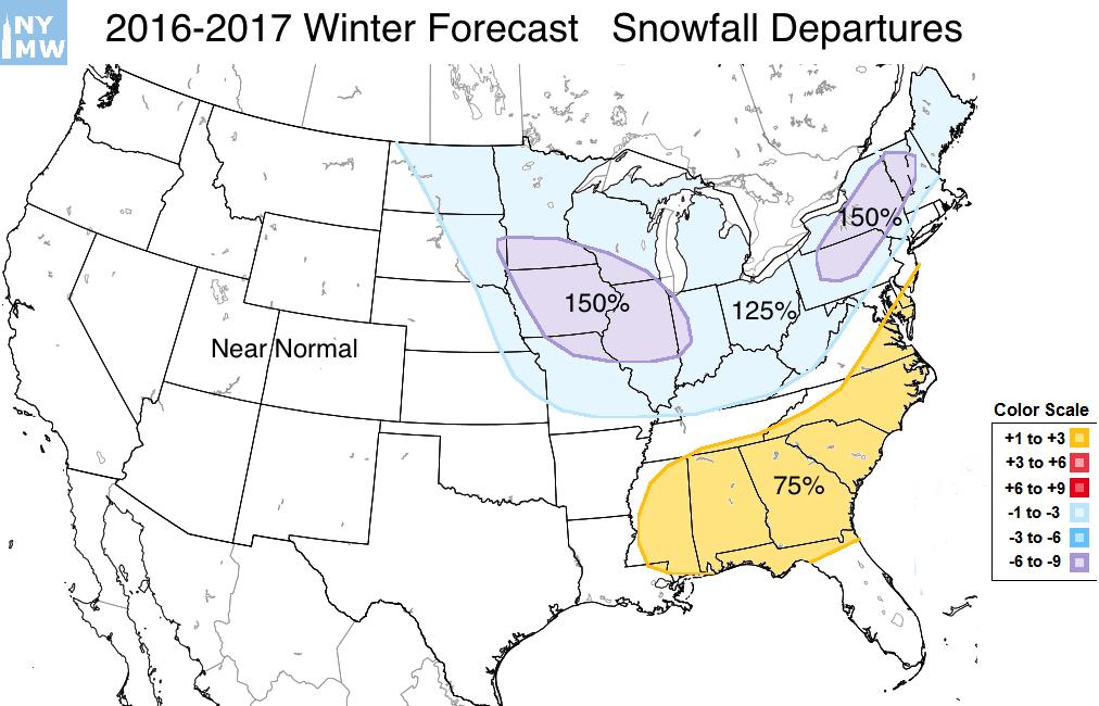snowfallideas