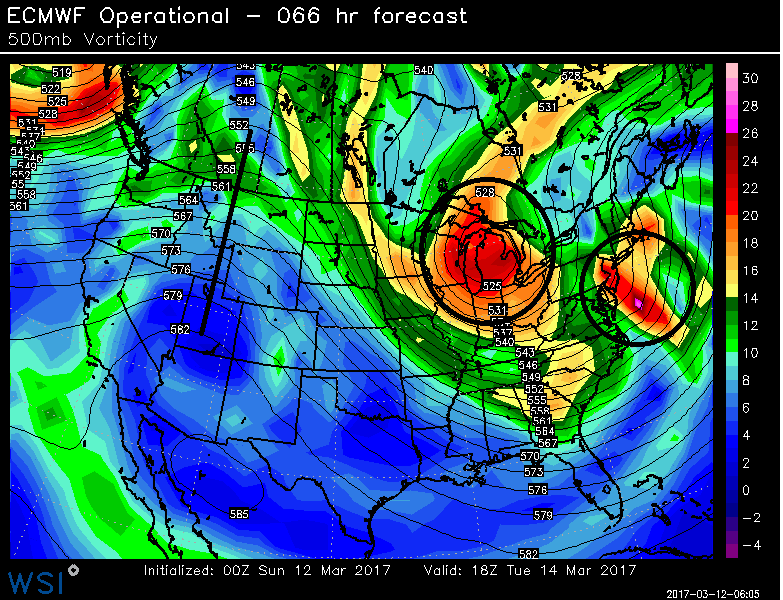 The ECMWF model forecast 500mb vorticity showing a ridge axis over Northern Rockies and the closed upper-level low over the Great Lakes and pacific and subtropical energy phased just off the New Jersey coast.