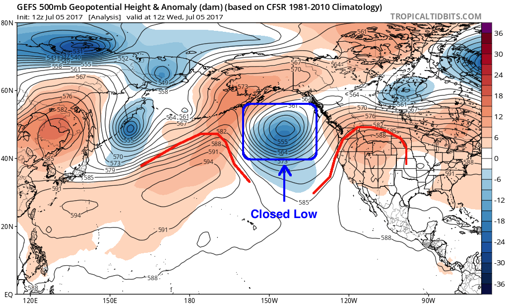 A closed low developing in the Gulf of Alaska has enhanced ridging in the West/Central USA.