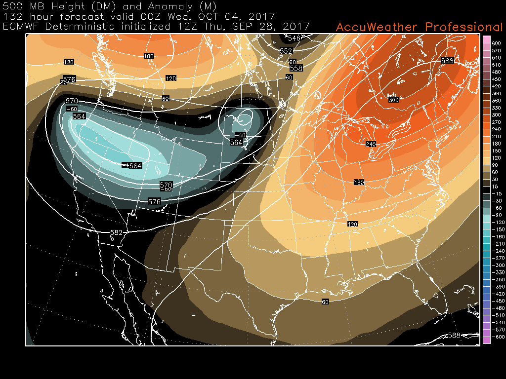 ECMWF model showing a large area of ridging forming over the eastern third of the nation next week. Temperatures will likely be back to above-normal next week, but not as warm as this week.