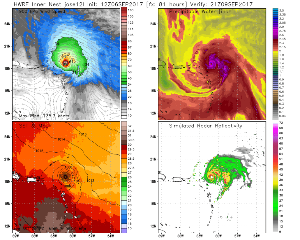 This afternoons HWRF model showing Jose very close to the islands that were just affected by Irma (Courtesy of Weatherbell)