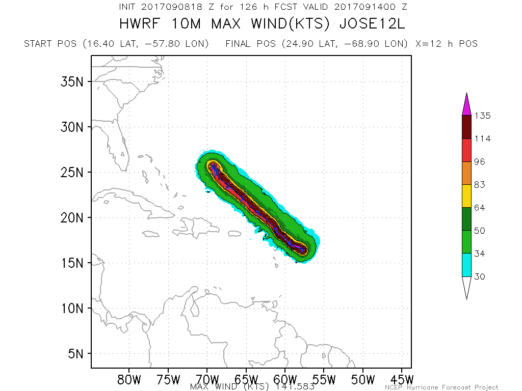This evenings HWRF model showing winds from Jose coming dangerously close to the islands devastated by Hurricane Irma