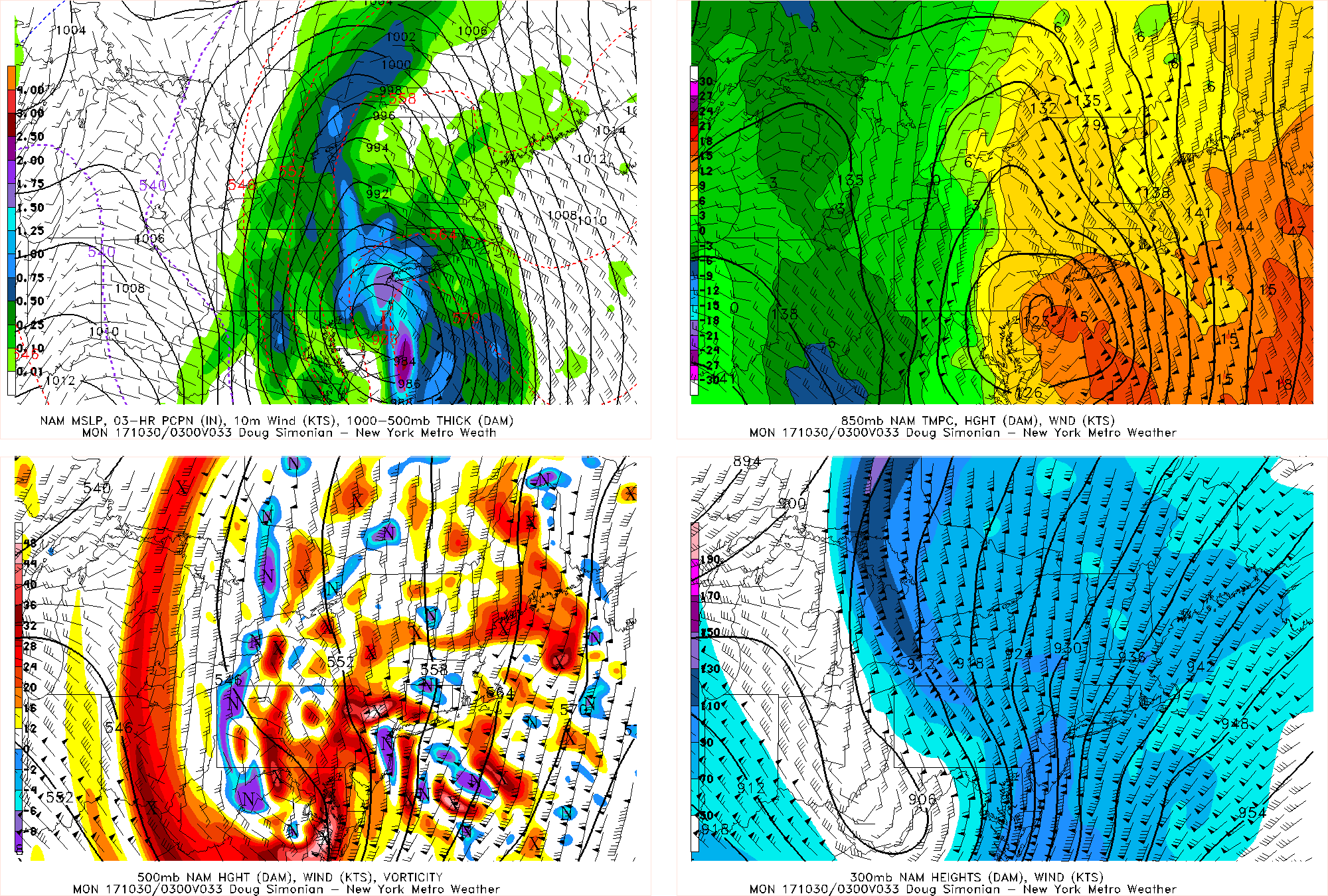 NAM model showing 500mb voriticy and 300 dual jet streak, Sunday night