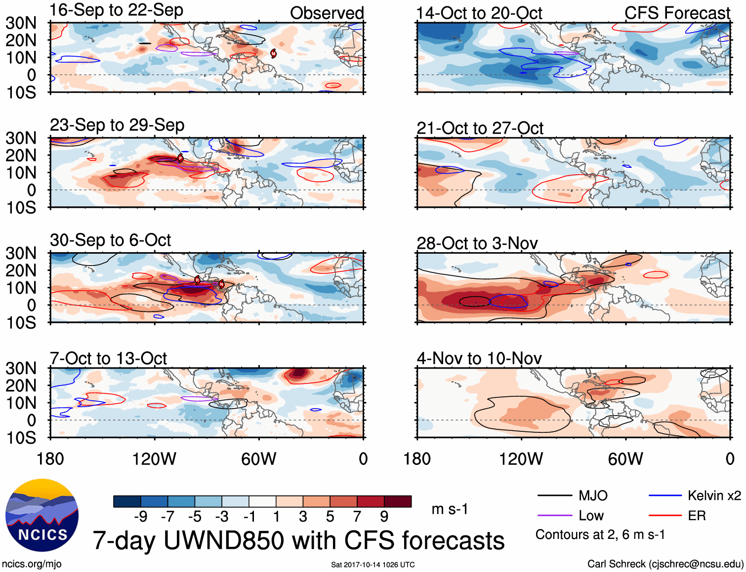 CFS forecasts in late October into early November showing a strong westerly wind burst, which could directly oppose the La Nina's momentum (Carl Schreck).