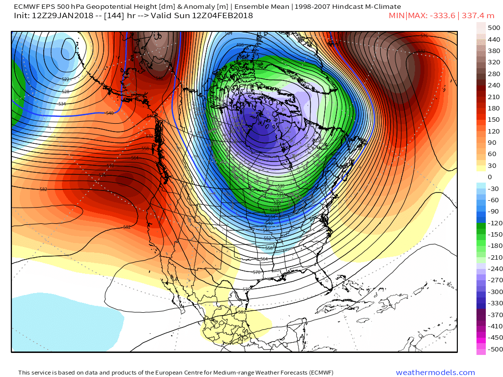 This afternoons European Ensembles showing a rather cool, but progressive pattern taking shape over North America with a strong tropospheric vortex centered over Canada.