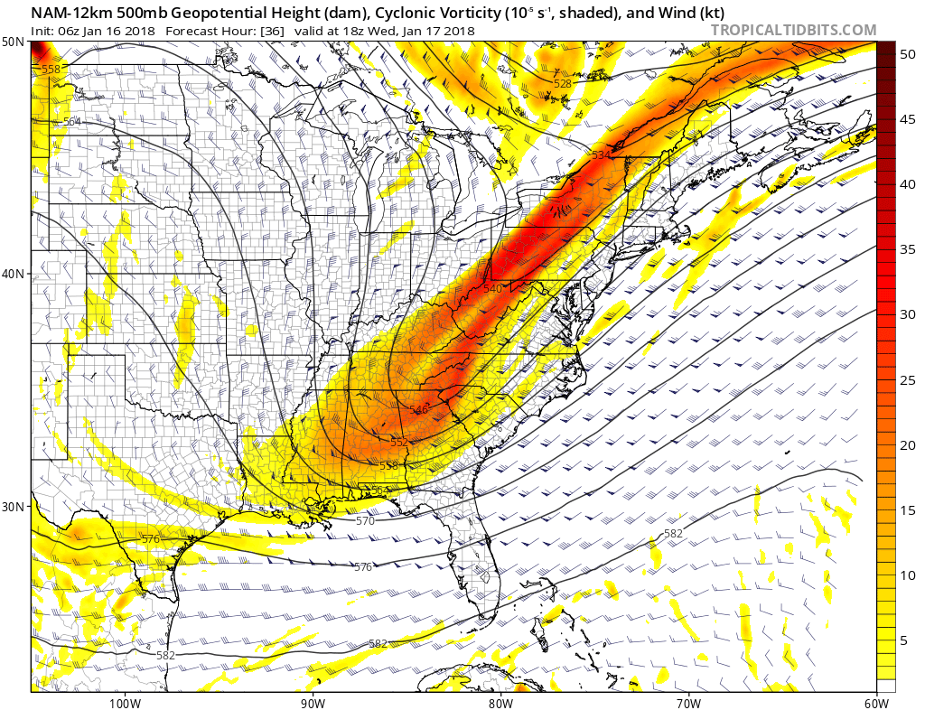 Upper-level trough digging and amplifying over Eastern US. But the trough remains positively-tilted and more progressive.