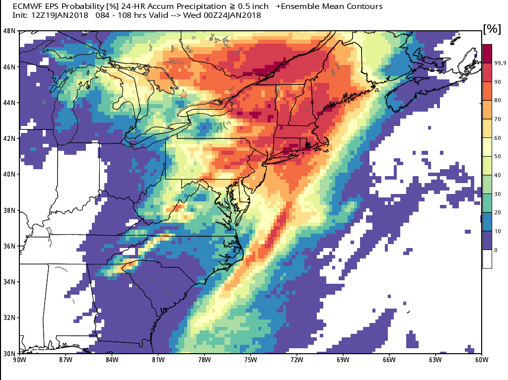 This afternoons European Ensembles showing a rather high probability for heavy rain to occur during the Tuesday morning commute over a large section of the Northeast